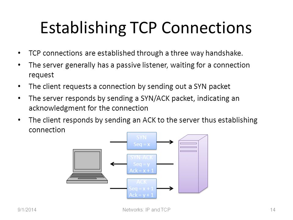 Establishing TCP Connections TCP connections are established through a three way handshake.