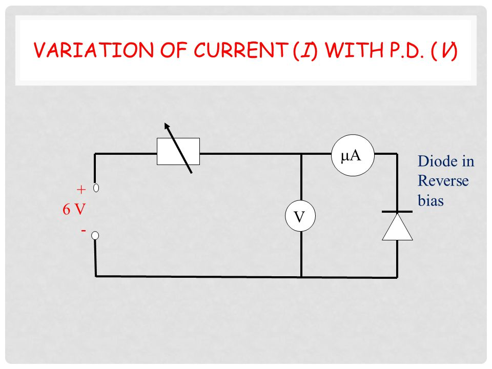 VARIATION OF CURRENT (I) WITH P.D. (V) mA V + 6 V - Diode in forward bias