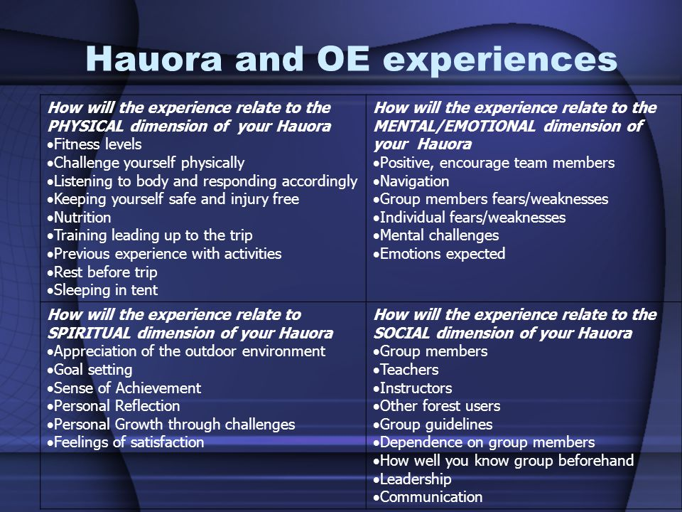 Hauora and OE experiences How will the experience relate to the PHYSICAL dimension of your Hauora  Fitness levels  Challenge yourself physically  Listening to body and responding accordingly  Keeping yourself safe and injury free  Nutrition  Training leading up to the trip  Previous experience with activities  Rest before trip  Sleeping in tent How will the experience relate to the MENTAL/EMOTIONAL dimension of your Hauora  Positive, encourage team members  Navigation  Group members fears/weaknesses  Individual fears/weaknesses  Mental challenges  Emotions expected How will the experience relate to SPIRITUAL dimension of your Hauora  Appreciation of the outdoor environment  Goal setting  Sense of Achievement  Personal Reflection  Personal Growth through challenges  Feelings of satisfaction How will the experience relate to the SOCIAL dimension of your Hauora  Group members  Teachers  Instructors  Other forest users  Group guidelines  Dependence on group members  How well you know group beforehand  Leadership  Communication