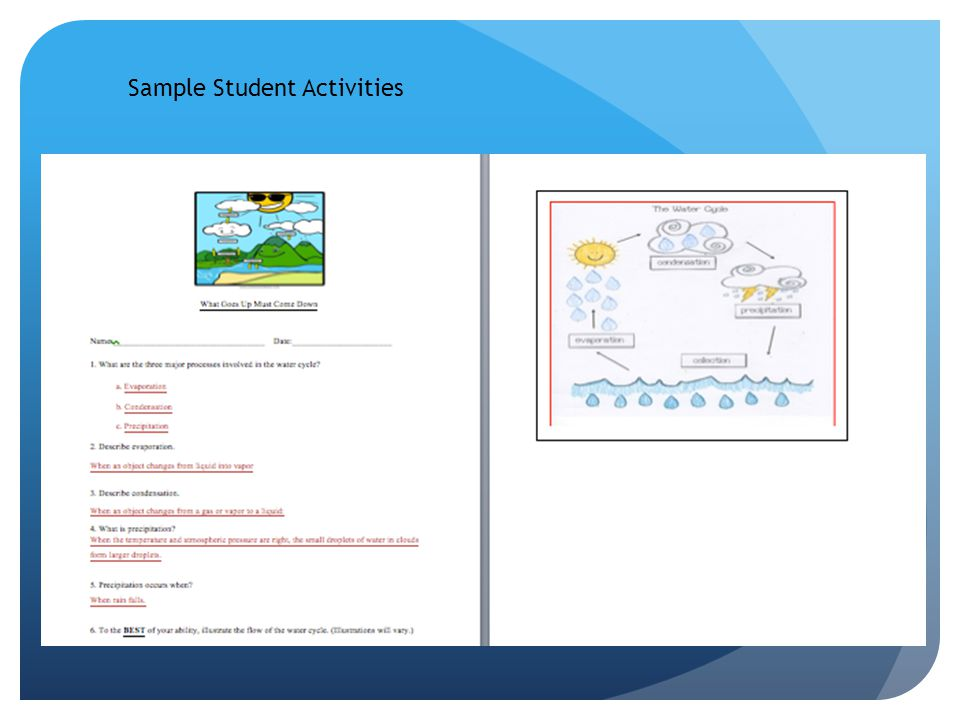 http://studyjams.scholastic.com/studyjams/jams/science/ecosystems/water- cycle.htm Website overview This video teaches students about the water cycle.