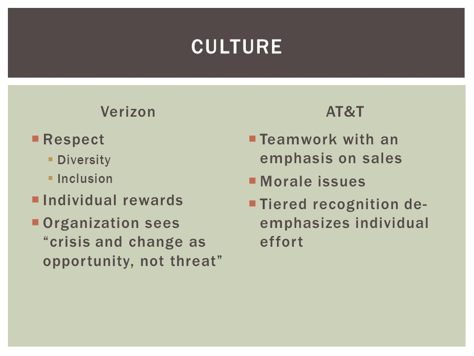 Verizon  Respect  Diversity  Inclusion  Individual rewards  Organization sees crisis and change as opportunity, not threat AT&T  Teamwork with an emphasis on sales  Morale issues  Tiered recognition de- emphasizes individual effort CULTURE