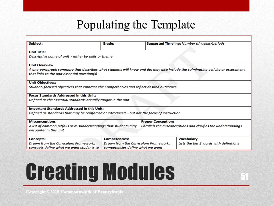 Creating Modules Copyright ©2010 Commonwealth of Pennsylvania 51 Populating the Template