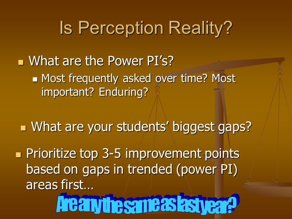 Is Perception Reality. What are the Power PI's. What are the Power PI's.