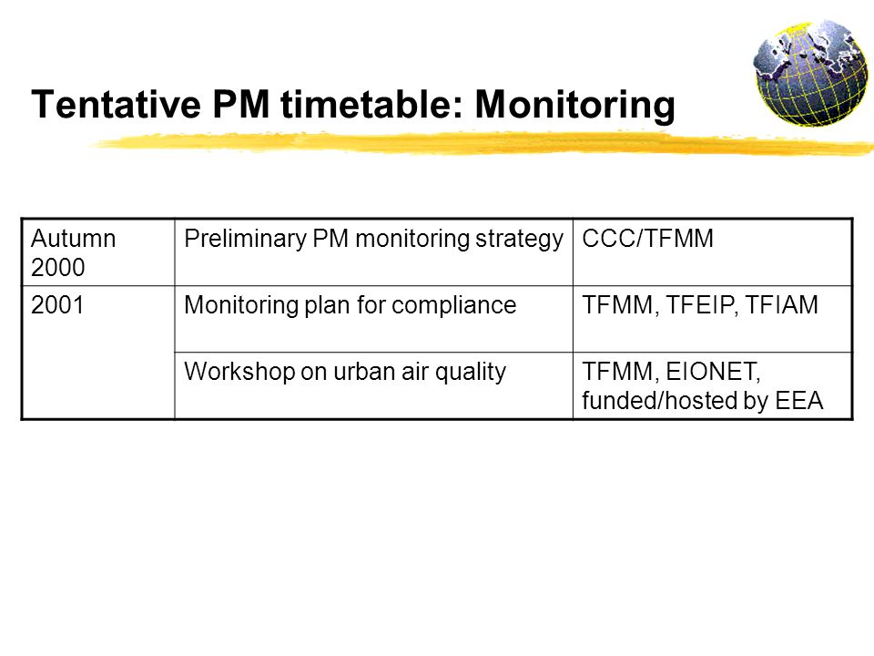 Tentative PM timetable: Monitoring Autumn 2000 Preliminary PM monitoring strategyCCC/TFMM 2001Monitoring plan for complianceTFMM, TFEIP, TFIAM Workshop on urban air qualityTFMM, EIONET, funded/hosted by EEA