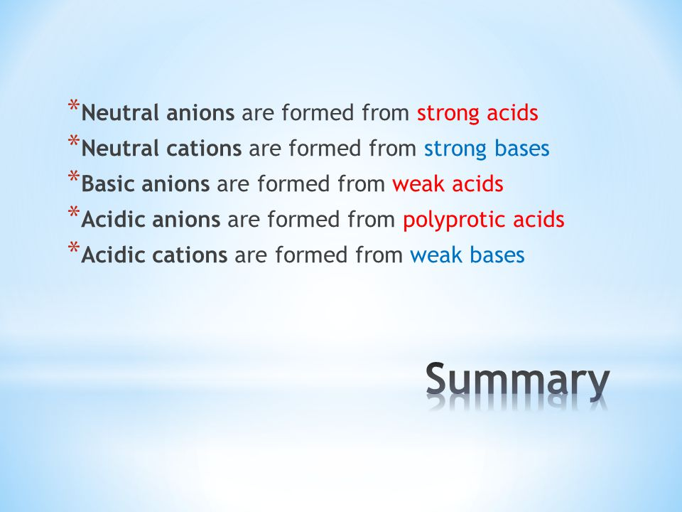 * Neutral anions are formed from strong acids * Neutral cations are formed from strong bases * Basic anions are formed from weak acids * Acidic anions are formed from polyprotic acids * Acidic cations are formed from weak bases