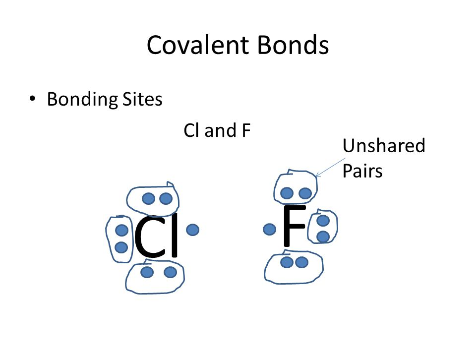 Covalent Bonds Bonding Sites Cl and F Cl F Unshared Pairs