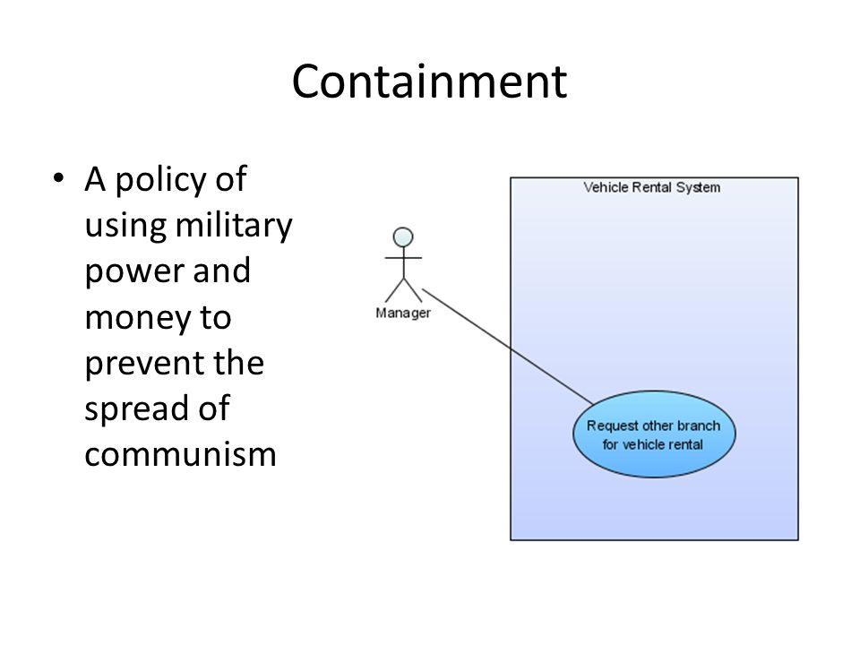 Containment A policy of using military power and money to prevent the spread of communism