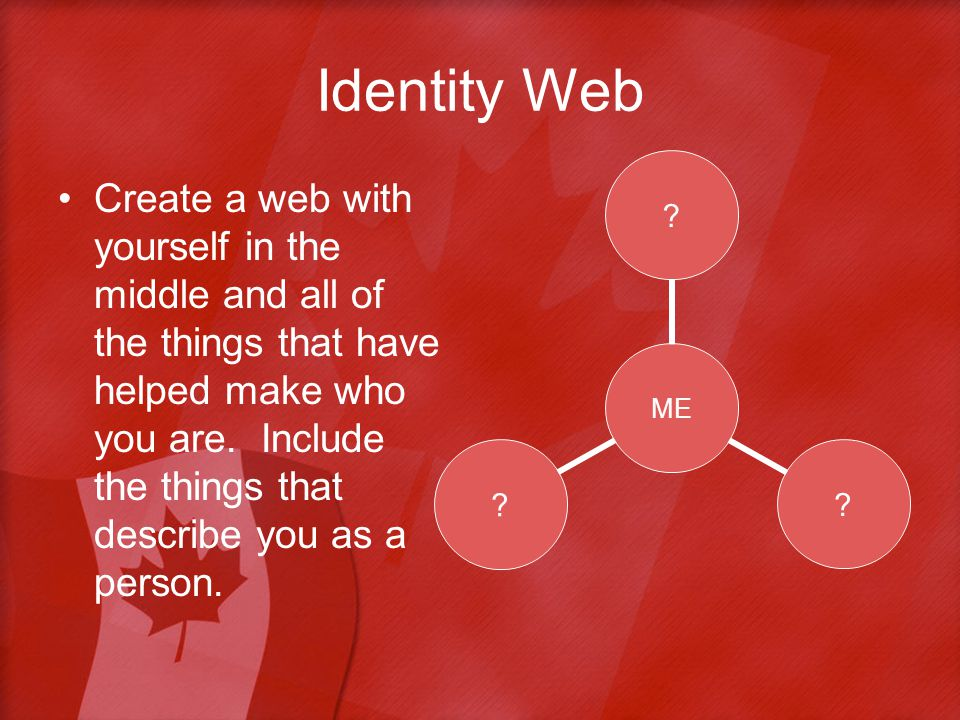 Identity Web Create a web with yourself in the middle and all of the things that have helped make who you are.