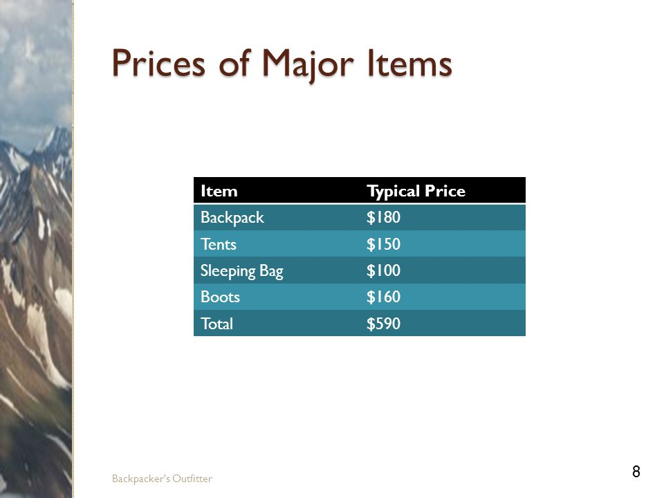 Prices of Major Items Backpacker s Outfitter 8 ItemTypical Price Backpack$180 Tents$150 Sleeping Bag$100 Boots$160 Total$590