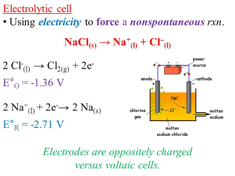 NaCl (s) → Na + (l) + Cl – (l) E° R = -2.71 V E° O = -1.36 V 2 Cl - (l) → Cl 2(g) + 2e - 2 Na + (l) + 2e - → 2 Na (s) Electrolytic cell Using electricity to force a nonspontaneous rxn.