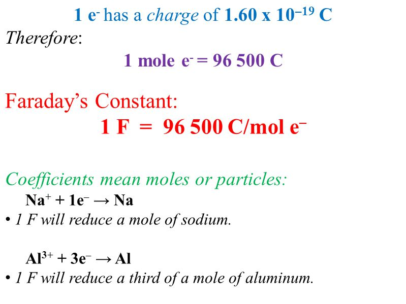 1 e - has a charge of 1.60 x 10 –19 C Therefore: 1 mole e - = 96 500 C Faraday's Constant: 1 F = 96 500 C/mol e – Coefficients mean moles or particles: Na + + 1e – → Na 1 F will reduce a mole of sodium.