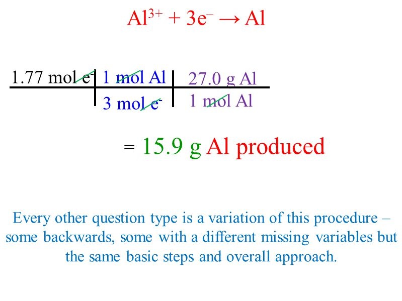 1 mol Al 27.0 g Al 1.77 mol e - 3 mol e - 1 mol Al = 15.9 g Al produced Al 3+ + 3e – → Al Every other question type is a variation of this procedure – some backwards, some with a different missing variables but the same basic steps and overall approach.