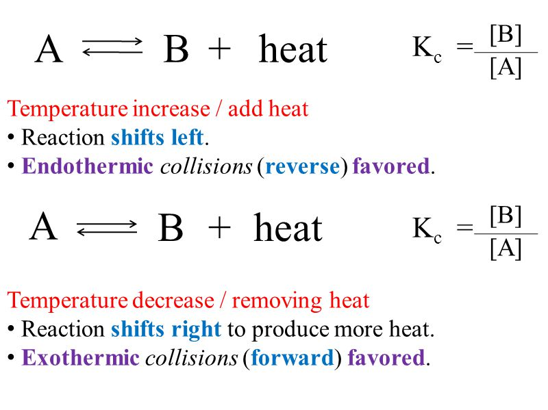 Temperature increase / add heat Reaction shifts left.