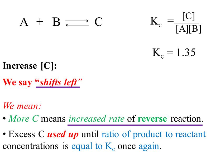 More C means increased rate of reverse reaction.