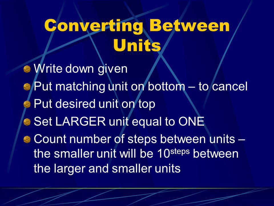 Converting Between Units Write down given Put matching unit on bottom – to cancel Put desired unit on top Set LARGER unit equal to ONE Count number of steps between units – the smaller unit will be 10 steps between the larger and smaller units