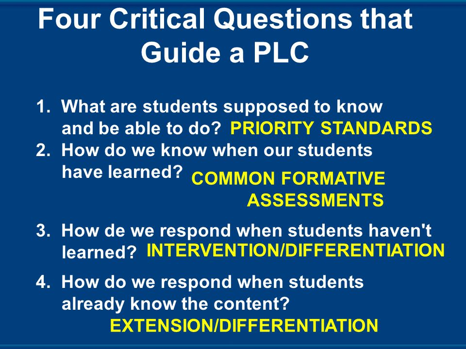 Four Critical Questions that Guide a PLC 1. What are students supposed to know and be able to do.