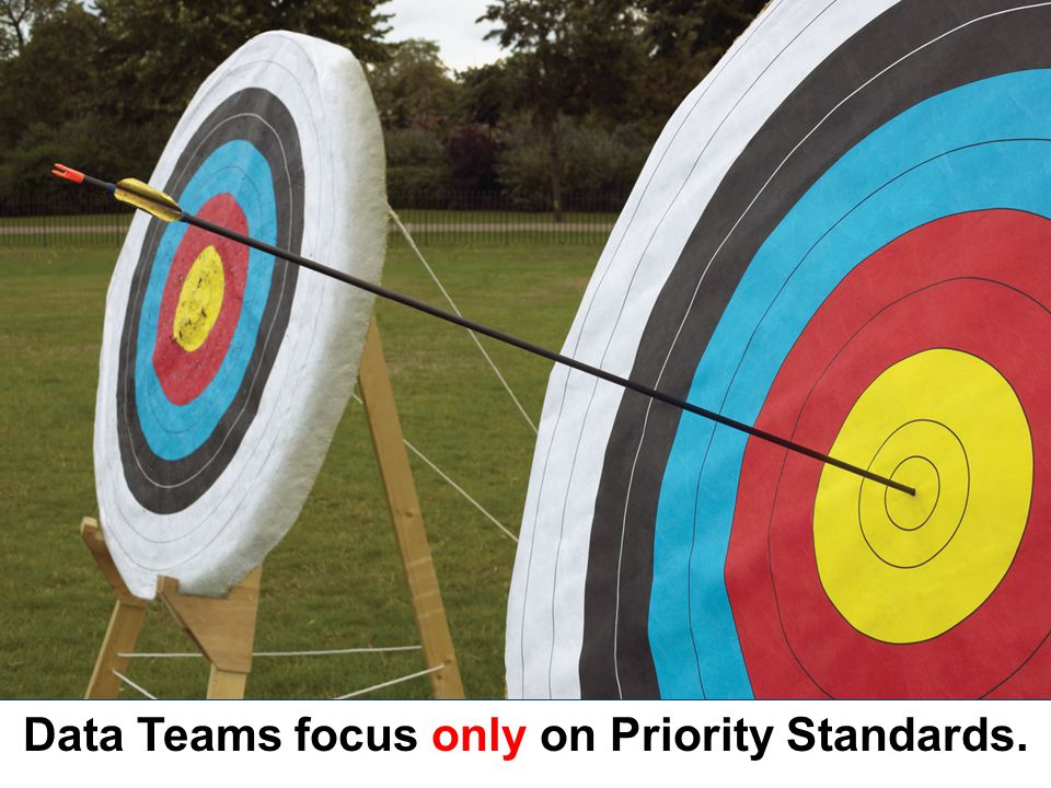 Data Teams focus only on Priority Standards.