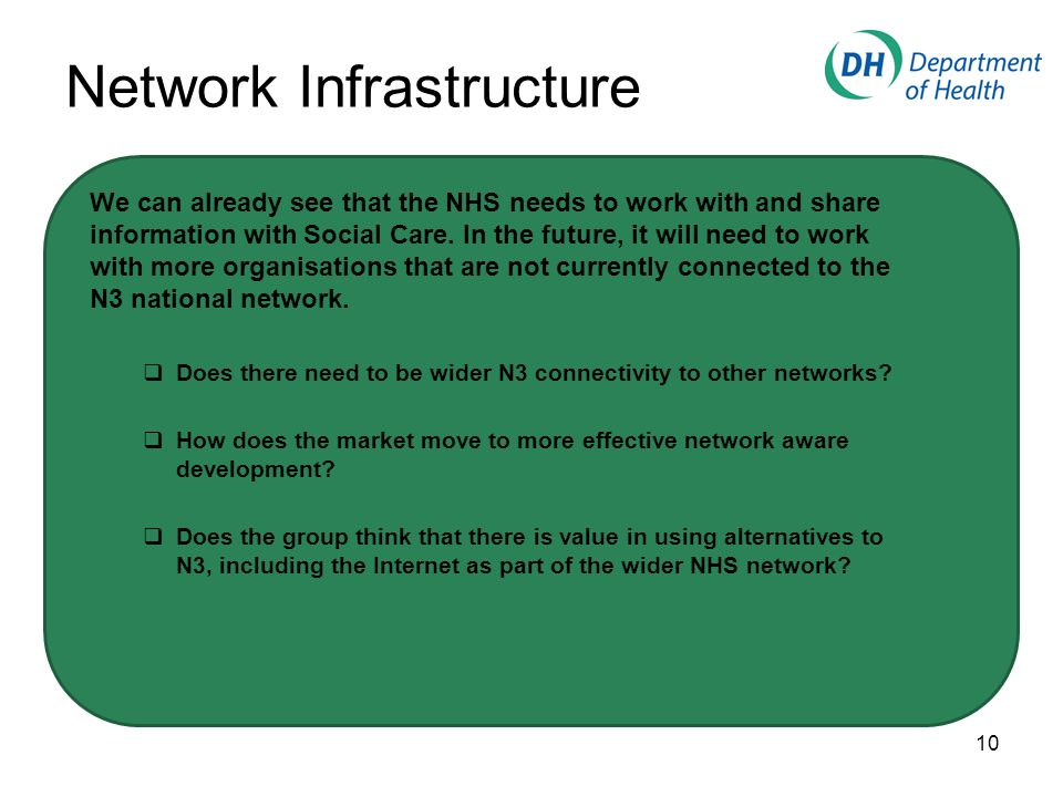 Network Infrastructure We can already see that the NHS needs to work with and share information with Social Care.