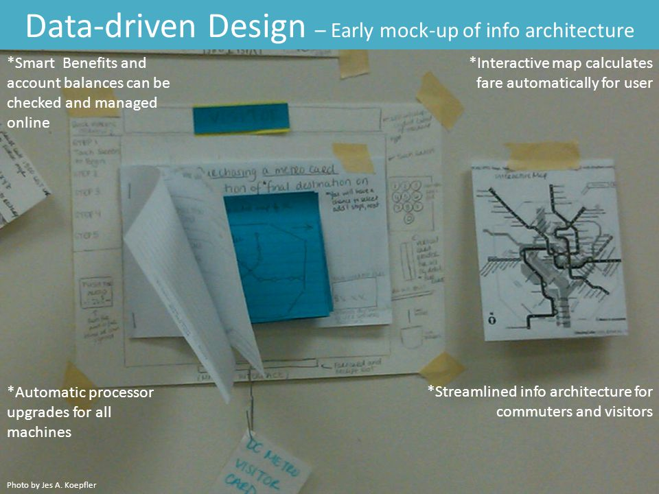 Data-driven Design – Early mock-up of info architecture *Streamlined info architecture for commuters and visitors *Interactive map calculates fare automatically for user *Smart Benefits and account balances can be checked and managed online Photo by Jes A.