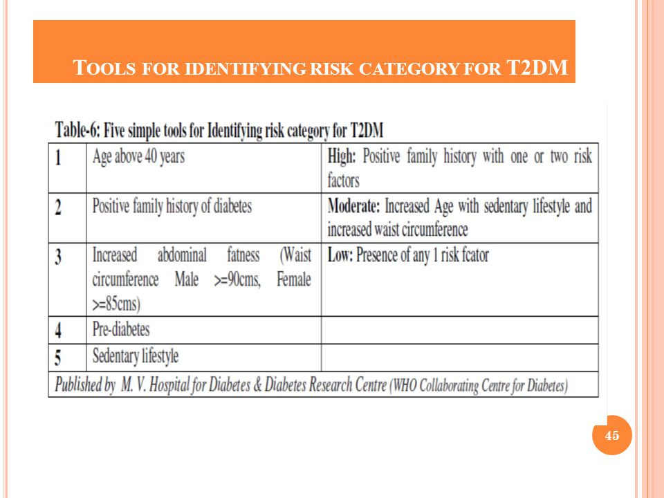 T OOLS FOR IDENTIFYING RISK CATEGORY FOR T2DM 45