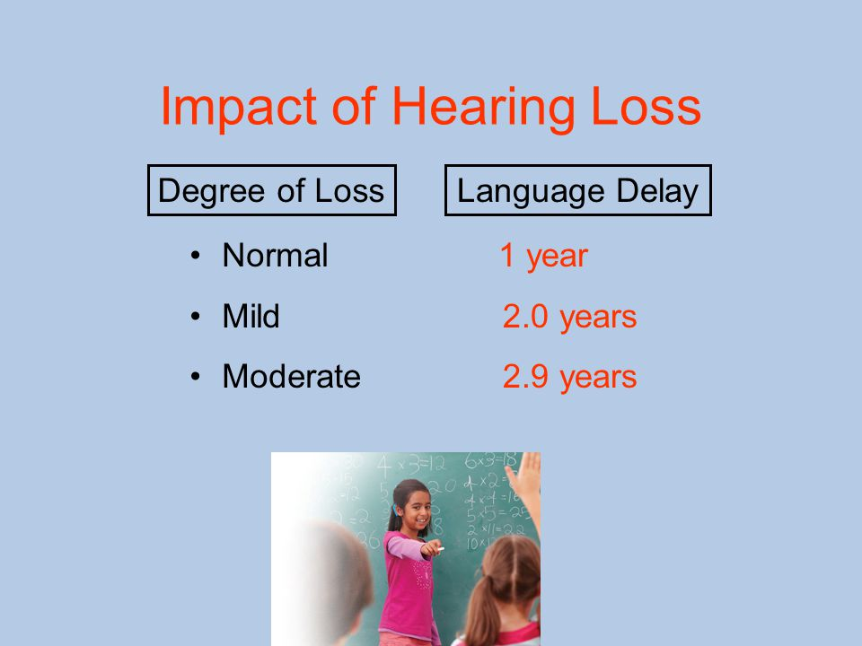 Impact of Hearing Loss Normal Mild Moderate 1 year 2.0 years 2.9 years Degree of LossLanguage Delay