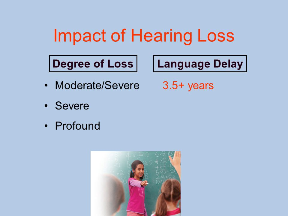 Impact of Hearing Loss Moderate/Severe Severe Profound 3.5+years Degree of LossLanguage Delay