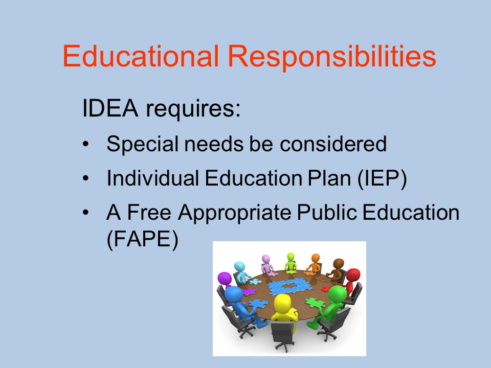 Educational Responsibilities IDEA requires: Special needs be considered Individual Education Plan (IEP) A Free Appropriate Public Education (FAPE)