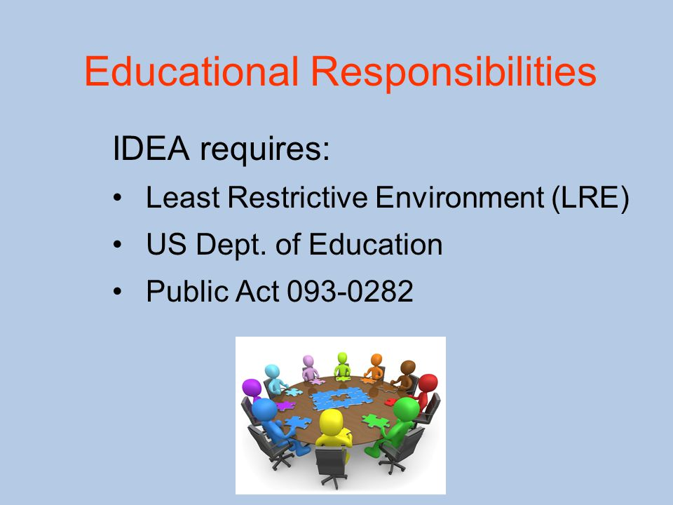 Educational Responsibilities IDEA requires: Least Restrictive Environment (LRE) US Dept.