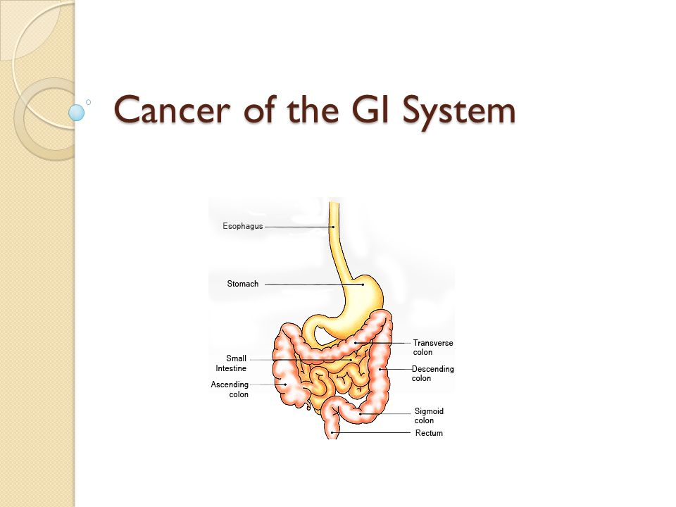 Cancer of the GI System