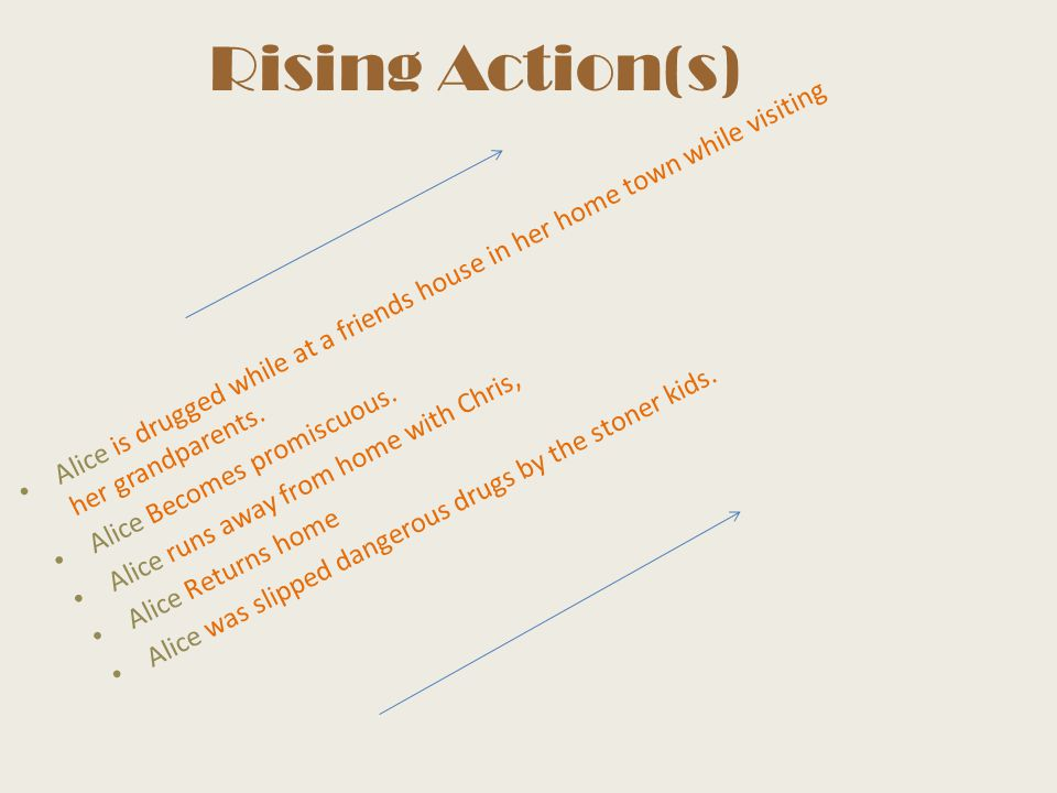 Rising Action(s) Alice is drugged while at a friends house in her home town while visiting her grandparents.