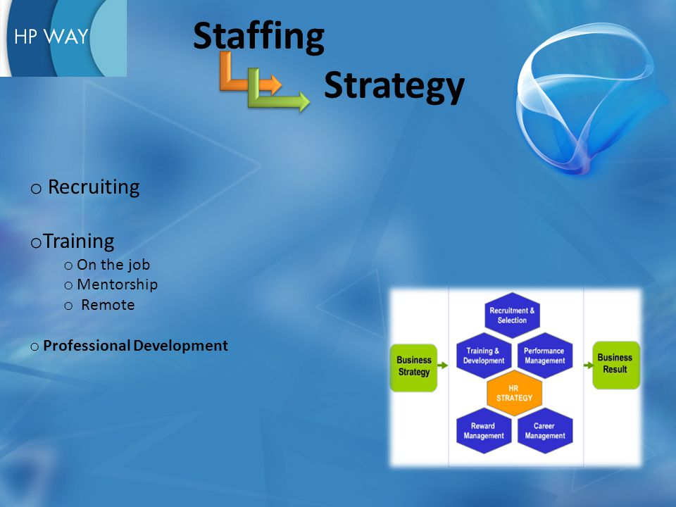 Staffing Strategy o Recruiting o Training o On the job o Mentorship o Remote o Professional Development