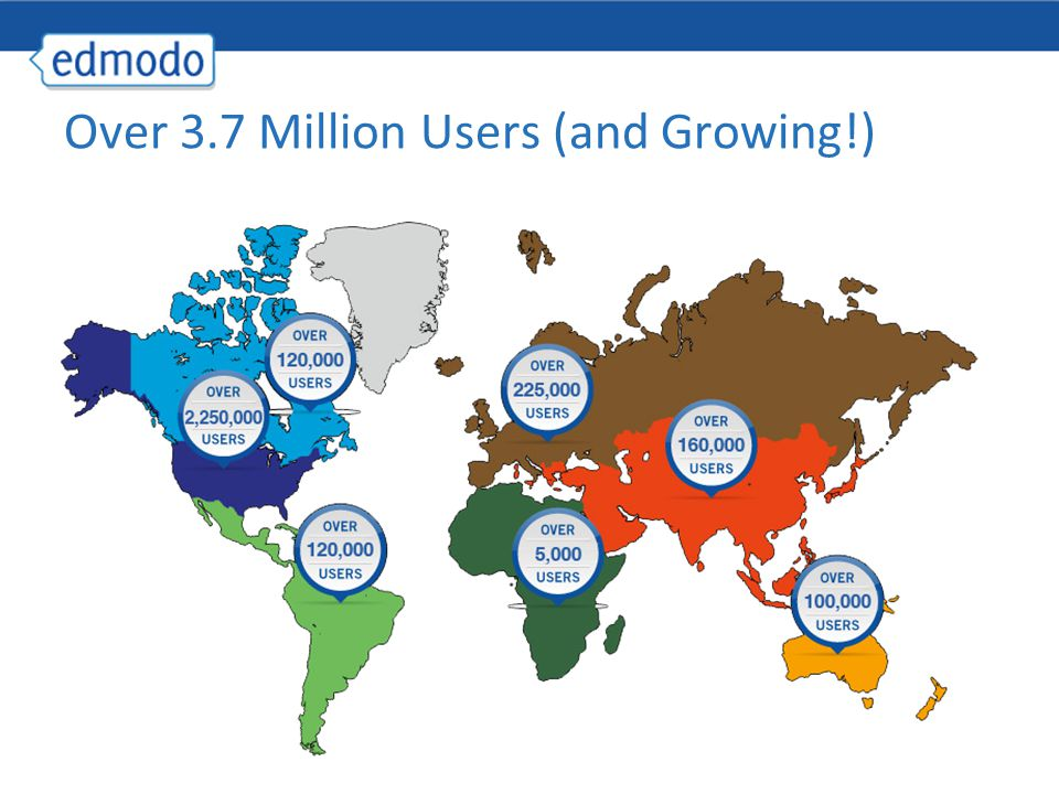 Over 3.7 Million Users (and Growing!)