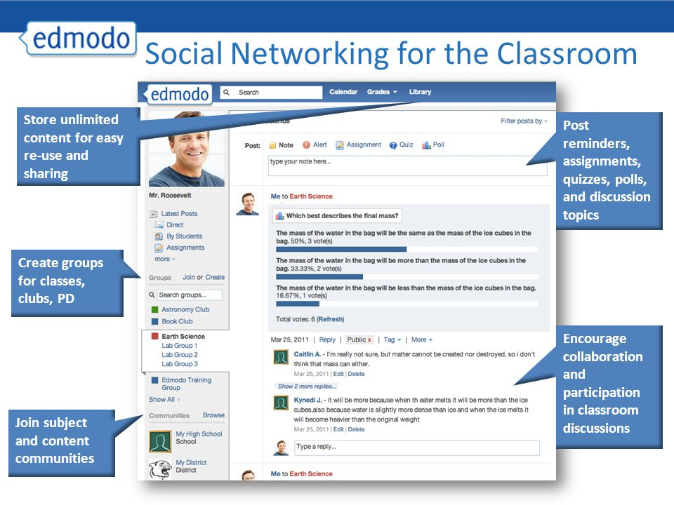 Create groups for classes, clubs, PD Join subject and content communities Post reminders, assignments, quizzes, polls, and discussion topics Encourage collaboration and participation in classroom discussions Store unlimited content for easy re-use and sharing Social Networking for the Classroom