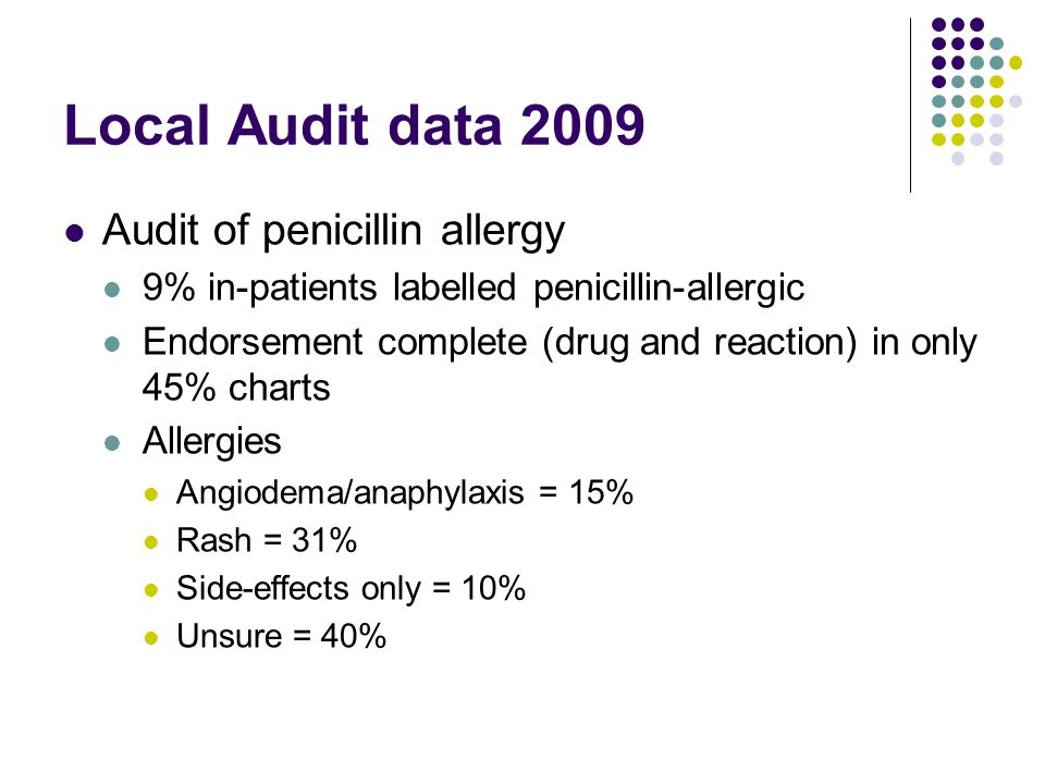 Local Audit data 2009 Audit of penicillin allergy 9% in-patients labelled penicillin-allergic Endorsement complete (drug and reaction) in only 45% charts Allergies Angiodema/anaphylaxis = 15% Rash = 31% Side-effects only = 10% Unsure = 40%