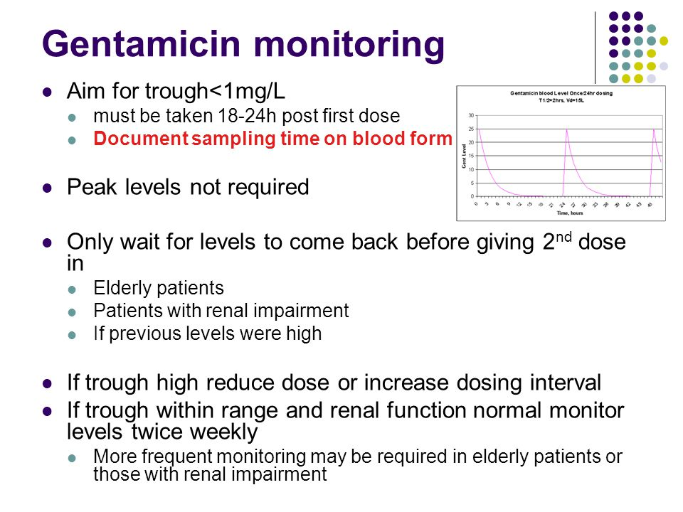 Gentamicin monitoring Aim for trough<1mg/L must be taken 18-24h post first dose Document sampling time on blood form Peak levels not required Only wait for levels to come back before giving 2 nd dose in Elderly patients Patients with renal impairment If previous levels were high If trough high reduce dose or increase dosing interval If trough within range and renal function normal monitor levels twice weekly More frequent monitoring may be required in elderly patients or those with renal impairment