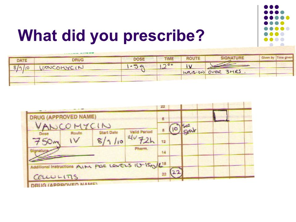 What did you prescribe