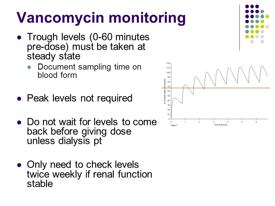 Vancomycin monitoring Trough levels (0-60 minutes pre-dose) must be taken at steady state Document sampling time on blood form Peak levels not required Do not wait for levels to come back before giving dose unless dialysis pt Only need to check levels twice weekly if renal function stable
