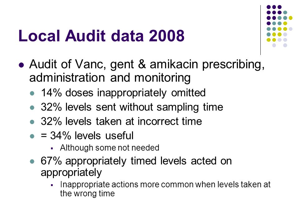 Local Audit data 2008 Audit of Vanc, gent & amikacin prescribing, administration and monitoring 14% doses inappropriately omitted 32% levels sent without sampling time 32% levels taken at incorrect time = 34% levels useful  Although some not needed 67% appropriately timed levels acted on appropriately  Inappropriate actions more common when levels taken at the wrong time