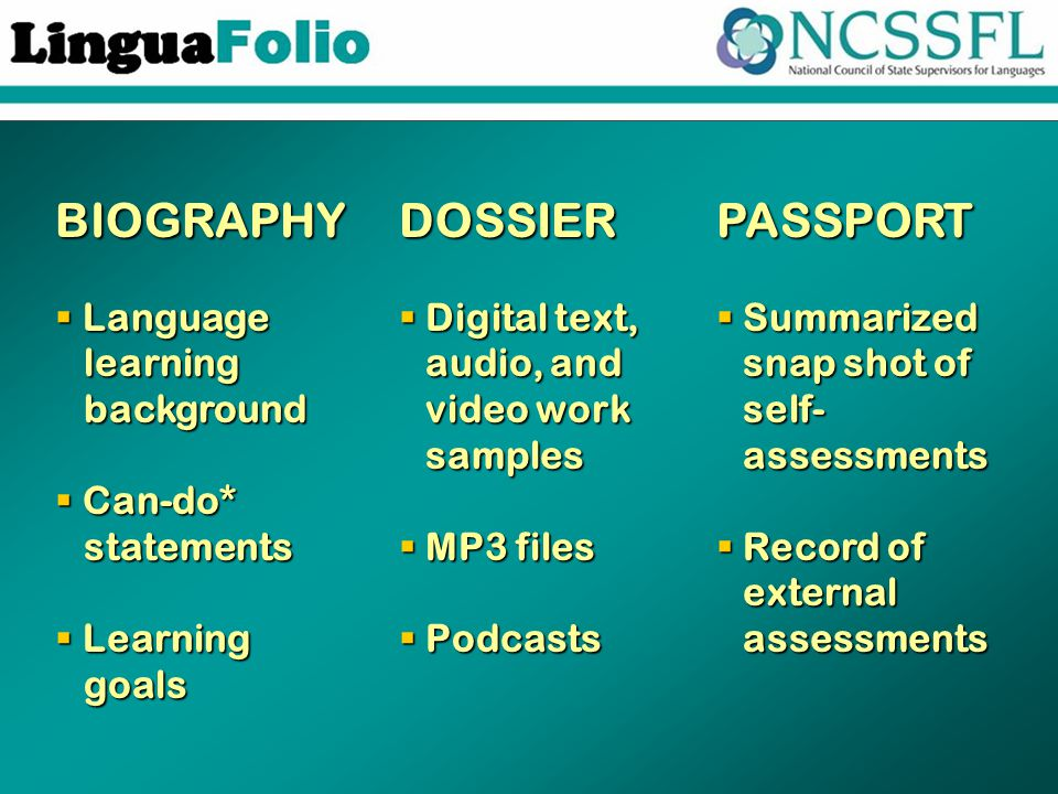 DOSSIER  Digital text, audio, and video work samples  MP3 files  Podcasts BIOGRAPHY  Language learning learning background background  Can-do* statements statements  Learning goals goalsPASSPORT  Summarized snap shot of self- assessments  Record of external assessments
