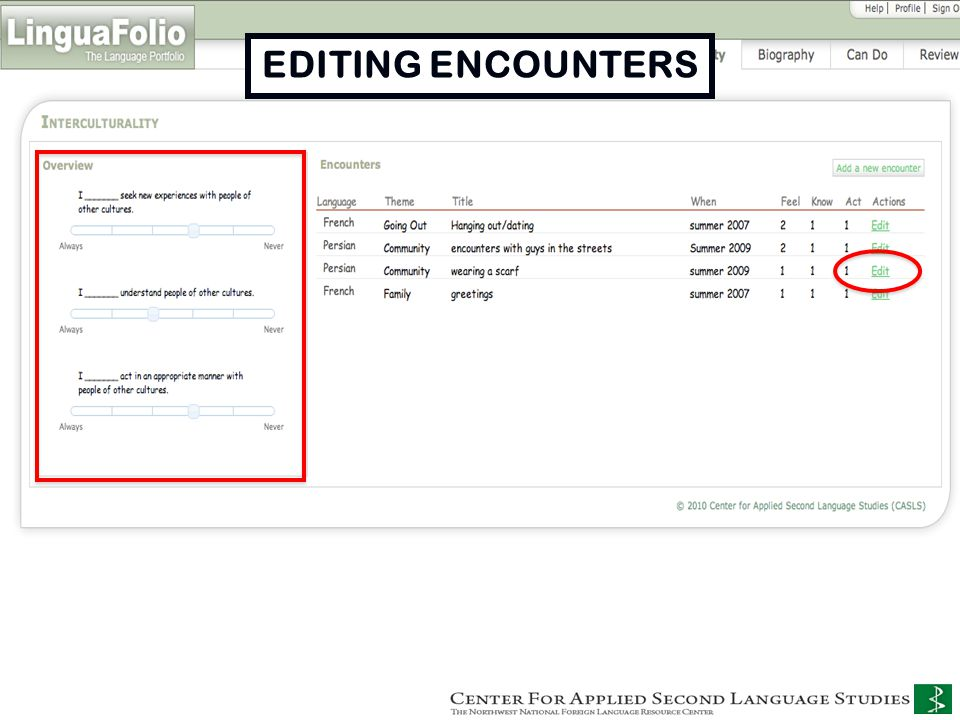 Interculturality overview EDITING ENCOUNTERS