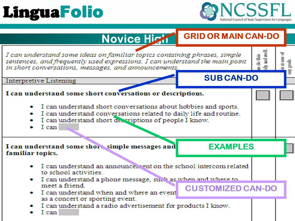 Novice High GRID OR MAIN CAN-DO SUB CAN-DO EXAMPLES CUSTOMIZED CAN-DO