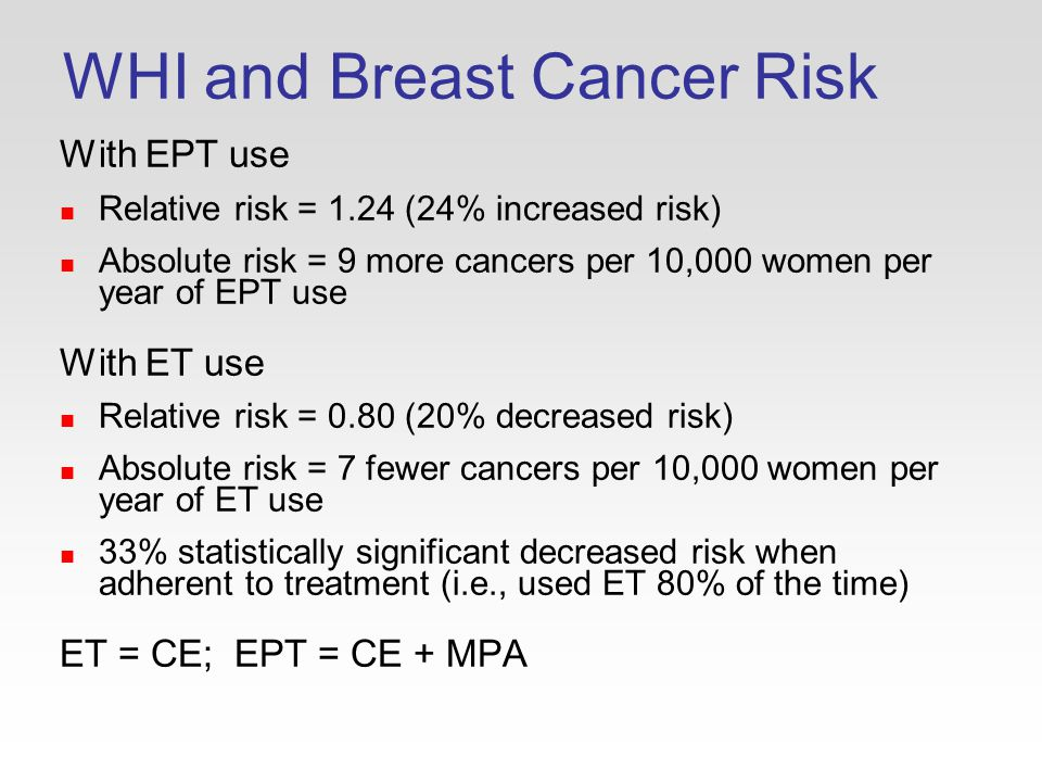 WHI and Breast Cancer Risk With EPT use Relative risk = 1.24 (24% increased risk) Absolute risk = 9 more cancers per 10,000 women per year of EPT use With ET use Relative risk = 0.80 (20% decreased risk) Absolute risk = 7 fewer cancers per 10,000 women per year of ET use 33% statistically significant decreased risk when adherent to treatment (i.e., used ET 80% of the time) ET = CE; EPT = CE + MPA