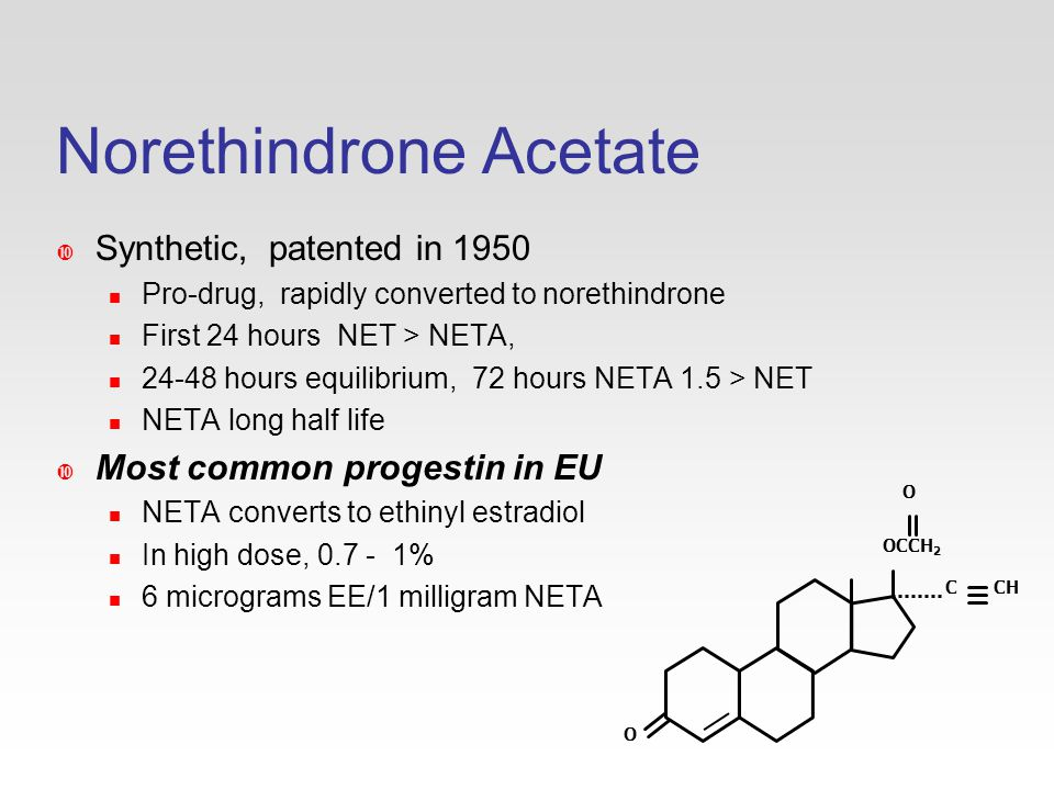 Norethindrone Acetate CH C O O OCCH 2  Synthetic, patented in 1950 Pro-drug, rapidly converted to norethindrone First 24 hours NET > NETA, hours equilibrium, 72 hours NETA 1.5 > NET NETA long half life  Most common progestin in EU NETA converts to ethinyl estradiol In high dose, % 6 micrograms EE/1 milligram NETA