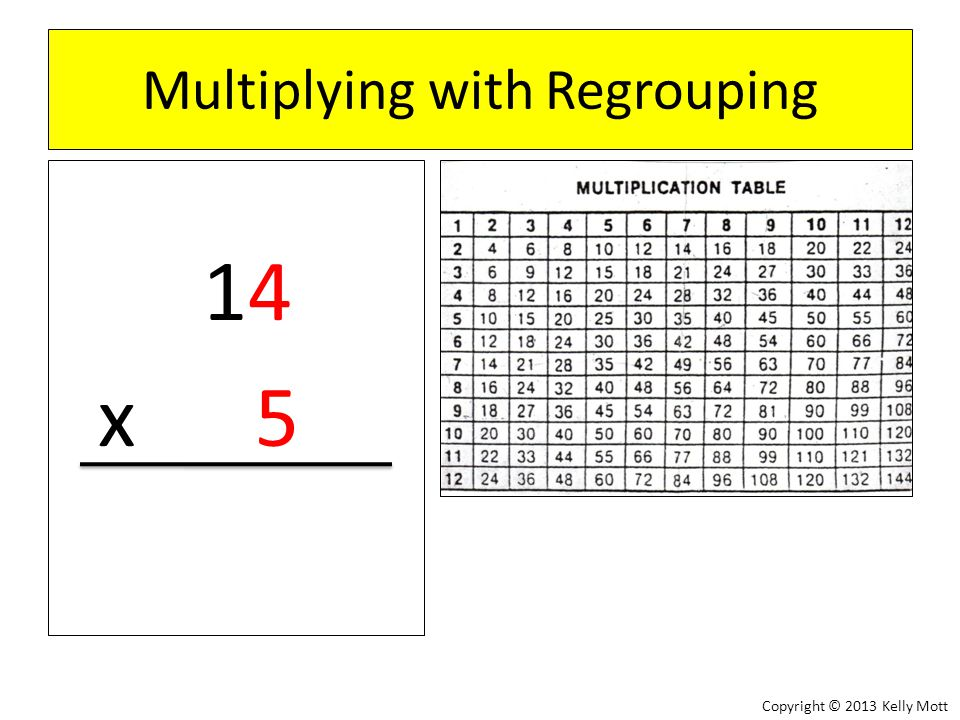 Multiplying with Regrouping 14 x 5 Copyright © 2013 Kelly Mott