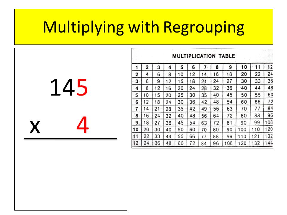 Multiplying with Regrouping 145 x 4