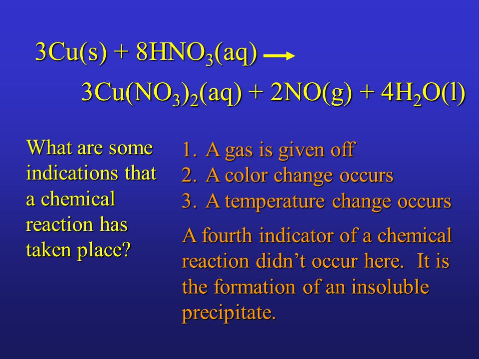 3Cu(NO 3 ) 2 (aq) + 2NO(g) + 4H 2 O(l) What are some indications that a chemical reaction has taken place.