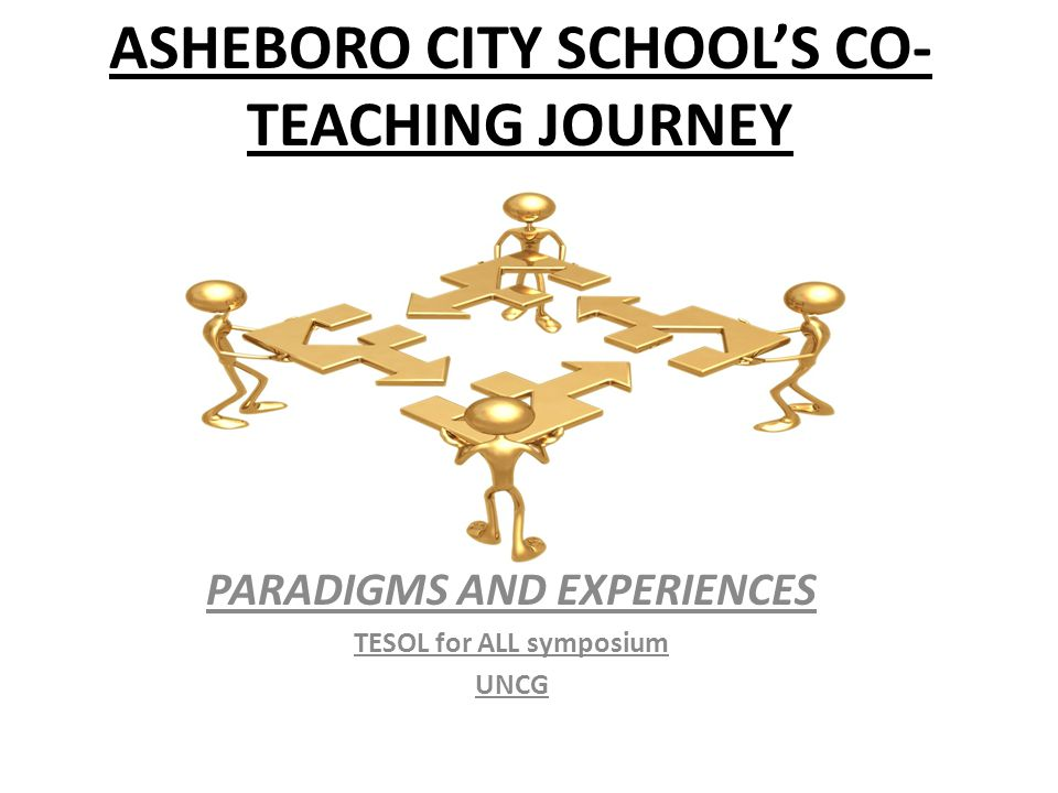 ASHEBORO CITY SCHOOL'S CO- TEACHING JOURNEY PARADIGMS AND EXPERIENCES TESOL for ALL symposium UNCG