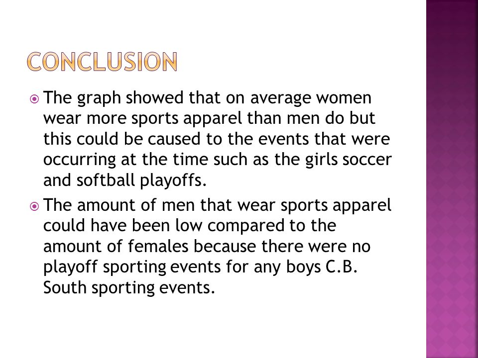  The graph showed that on average women wear more sports apparel than men do but this could be caused to the events that were occurring at the time such as the girls soccer and softball playoffs.
