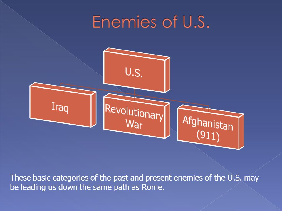 These basic categories of the past and present enemies of the U.S.