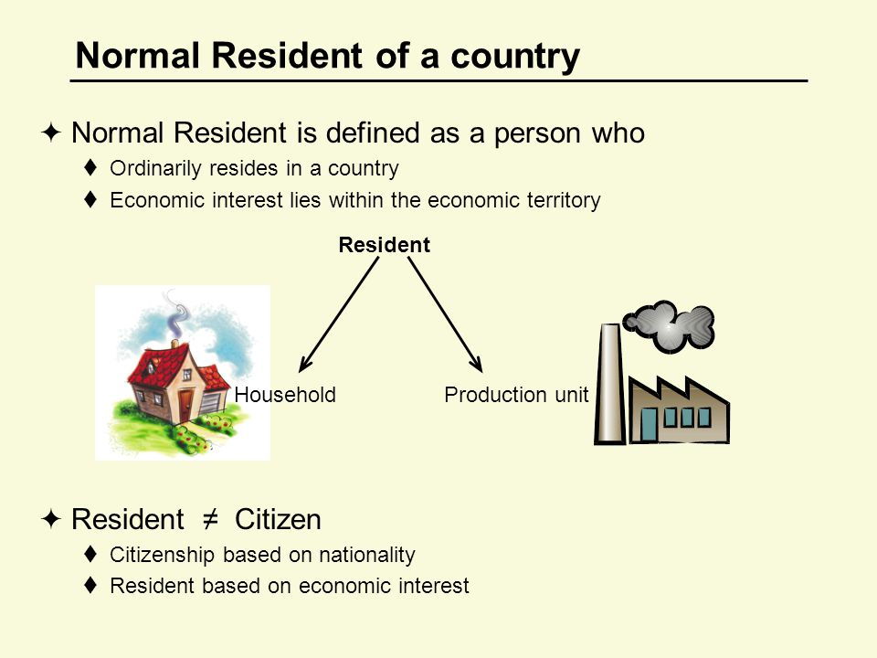 Normal Resident of a country  Normal Resident is defined as a person who  Ordinarily resides in a country  Economic interest lies within the economic territory  Resident ≠ Citizen  Citizenship based on nationality  Resident based on economic interest HouseholdProduction unit Resident